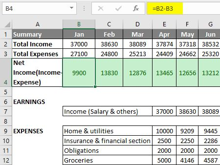 Managing Your Finances with Excel